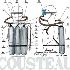 Scuba Gear Diagram 100 Series Landcruiser Wiring Invention Of The Aqualung Ocean Treasures Memorial Library Aqua Lung