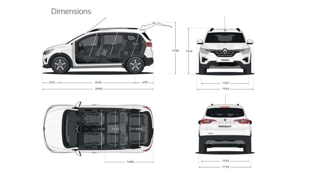 Renault Triber, Ini Detail Lengkapnya!