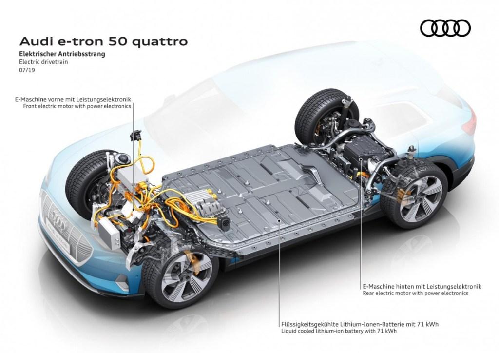 Audi e-tron 50 quattro, Baterai Lebih Efisien