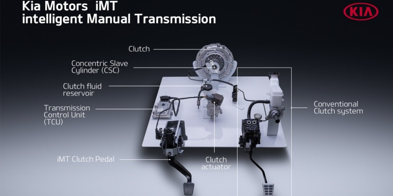 Kia Intelligent Manual Transmission: Efisien dan Menyenangkan