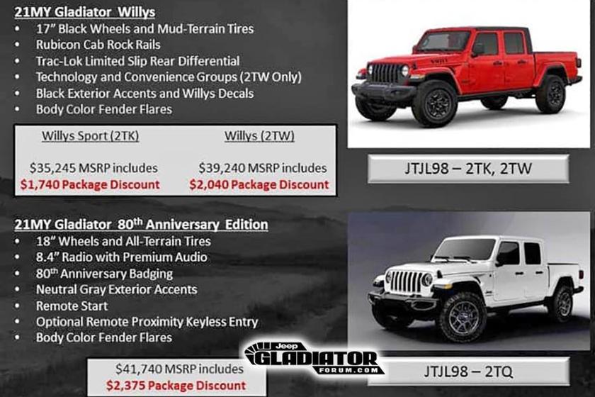 Jeep Gladiator Willys dan 80th Anniversary Edition, Jangan Sampai Kehabisan