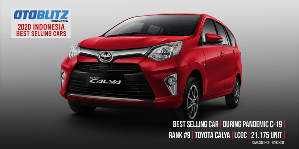 9-Best-Selling-C-19-Toyota-Calya