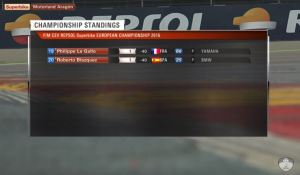 Klasemen sementara Aragon 3 SBK FIM CEV Repsol 2016