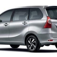 Kelebihan Dan Kekurangan Grand New Avanza 2016 Interior E Toyota Lengkap Otodrift