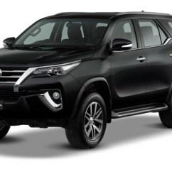 Kelebihan Dan Kekurangan All New Kijang Innova Diesel Jok Grand Avanza Kelemahan Toyota Fortuner Lengkap - Otodrift