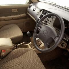 All New Kijang Innova Review Grand Veloz Facelift Kelebihan Dan Kekurangan Toyota Kapsul Lengkap ...