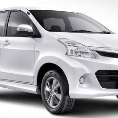Kelebihan Dan Kekurangan Grand New Veloz Review Mobil Toyota Avanza Gen 2 Otodrift