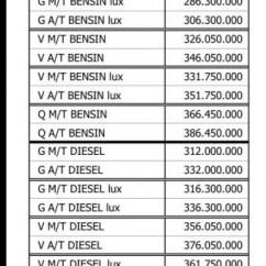 All New Kijang Innova Harga Grand Avanza 1.3 G M/t Basic 2018 Ini Jual Di Dealer