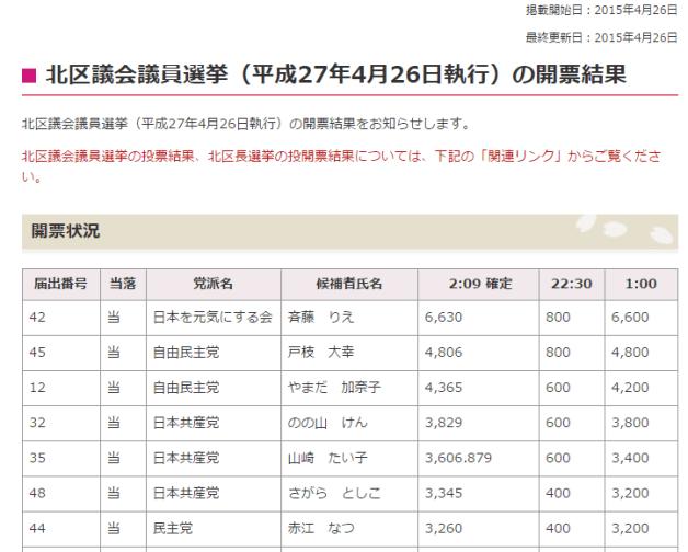 スクリーンショット 2015-04-27 06.45.13