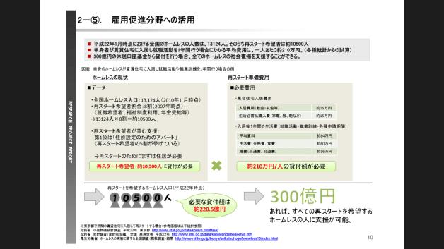 スクリーンショット 2014-05-09 15.40.18