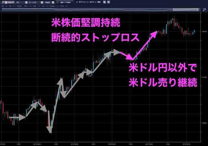 9月20日の豪ドル円