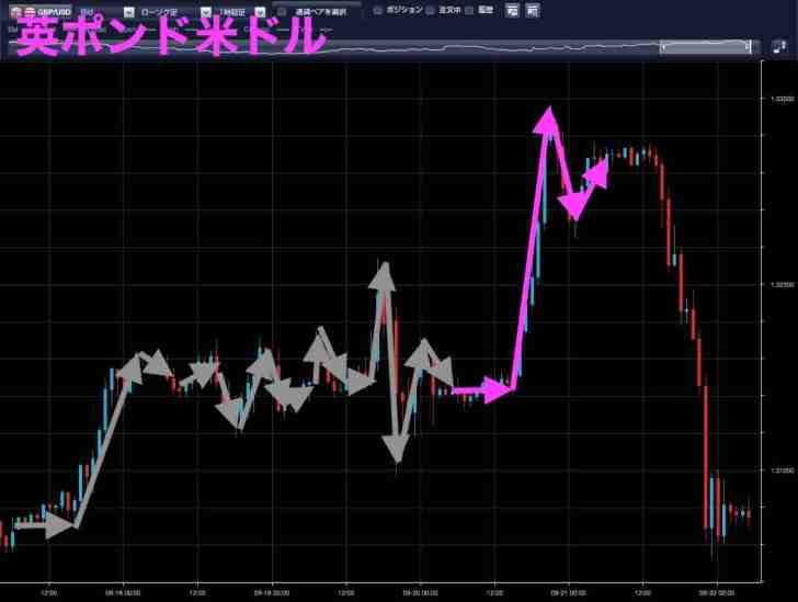 英ポンド米ドル(9月20日)