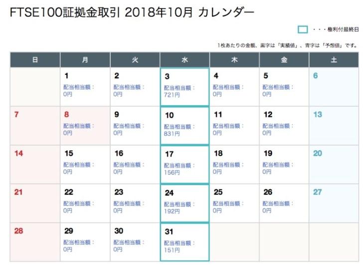 岡三オンライン証券カレンダー01