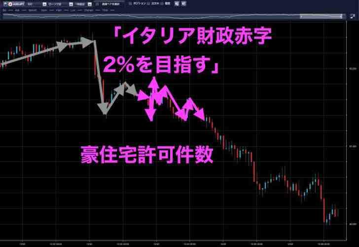 豪ドル円(10月3日)