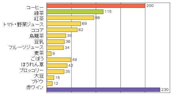 %e3%83%9d%e3%83%aa%e3%83%95%e3%82%a7%e3%83%8e%e3%83%bc%e3%83%ab%e3%81%a8%e3%82%b3%e3%83%bc%e3%83%92%e3%83%bc%ef%bc%91