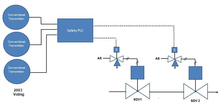 bms system wiring diagram 97 subaru impreza stereo sif Çözümleri : 1oo1, 1oo2, 1oo3 | otomasyonadair.com, herkesin okuduğu otomasyon sitesi