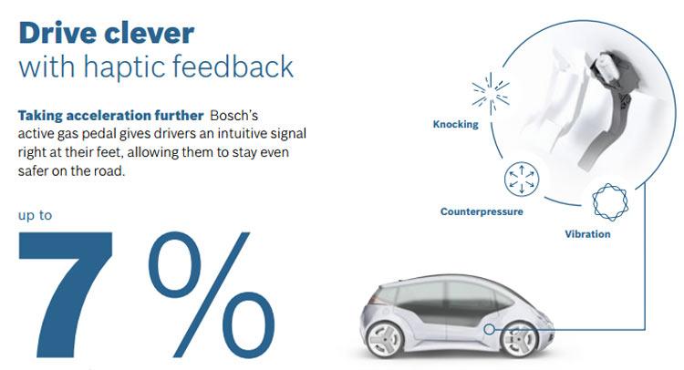 Bosch Aktif Gaz Pedalı Teknolojisini Tanıttı | Otomobilkolik