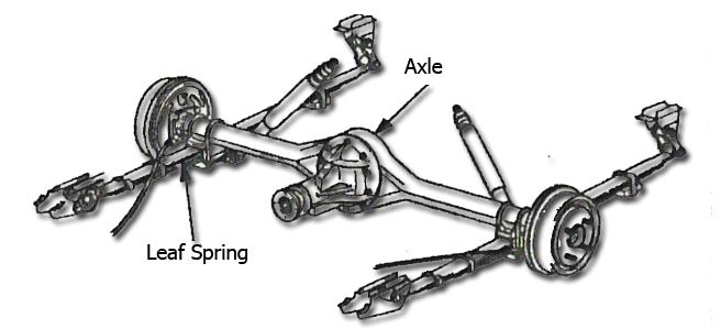 [Volvo truck rear suspension defects: used front fork
