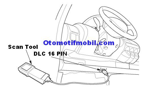 Cara Reset Lampu Indikator ABS Honda Jazz/Fit