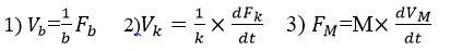 eleman denklemleri
