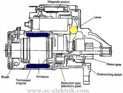 Saat Mesin Panas Tidak Kuat Starter Mobil Timor  OtomoTrip