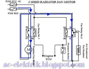 Prinsip Kerja Kipas Radiator Dua Kecepatan Vios Limo