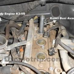 Cara Menyetel Kopling Grand New Avanza All Vellfire Manual Mesin Mobil Xenia Rush Dan Terios Otomotrip Posisi Atau Letak Busi Pada 3sz Ve K3