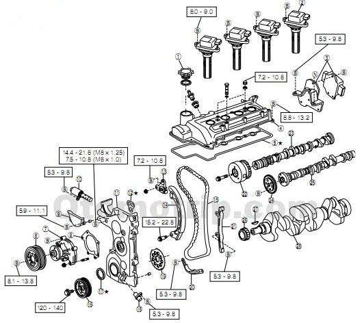 Parts Of A Car Engine Diagram Harley-Davidson Parts