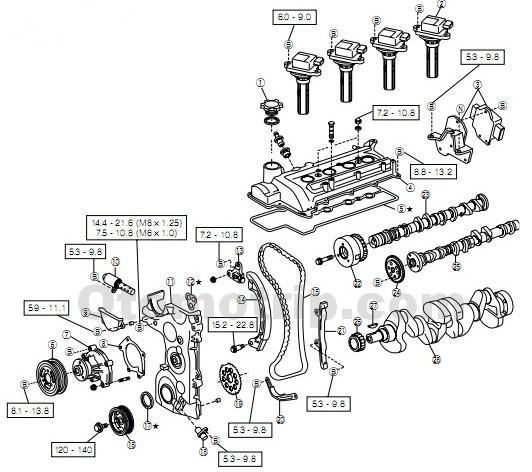 katalog grand new avanza harga veloz 2018 manual mesin mobil xenia rush dan terios otomotrip bagian