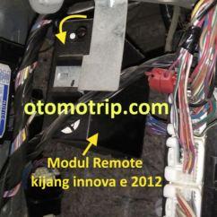 Cara Mematikan Alarm Grand New Avanza Innova Venturer 2017 Mobil Bunyi Terus Dan Sendiri Otomotrip Letak Modul Remote E 2012 Untuk Mengatasi