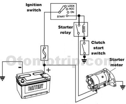 Dc Electric Motor Ke, Dc, Free Engine Image For User