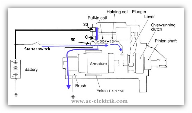A C Compressor Wiring Diagram A C Clutch Diagram Wiring