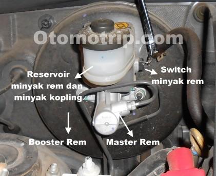 Lampu HandRem Di Panel Spido Nyala Terus  OtomoTrip