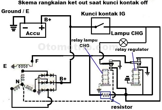 Prinsip Kerja Ket Out atau Regulator Mekanik Alternator