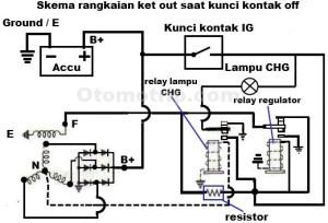 Prinsip Kerja Ket Out atau Regulator Mekanik Alternator