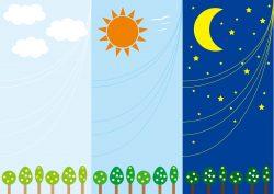 朝と昼と夜のイメージ
