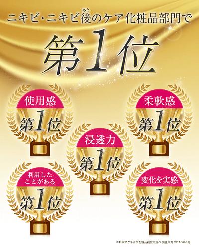 リプロスキン ニキビ化粧品部門で5冠達成の画像
