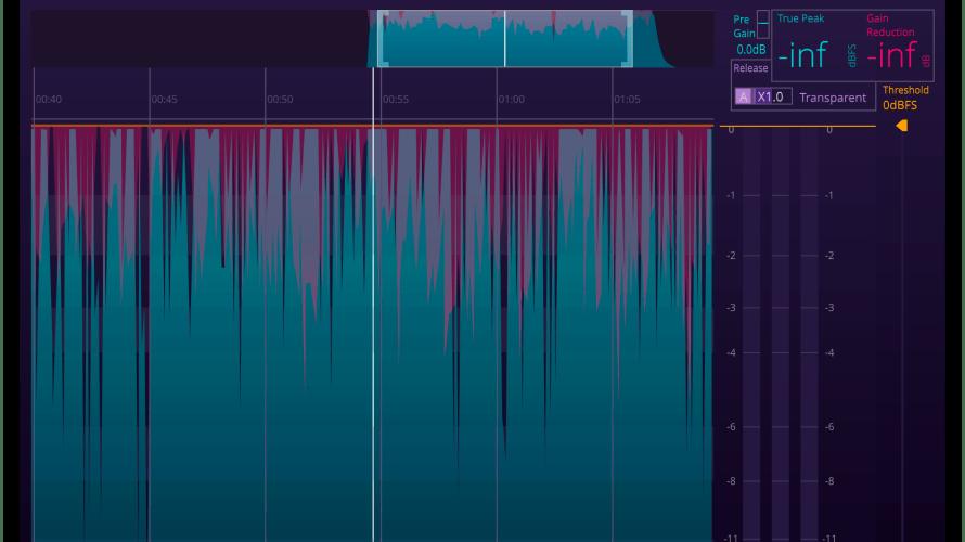 Signum Audio – BUTE Limiterについて