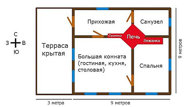 Helst bör den korrekt installerade spisen värma flera intilliggande rum.