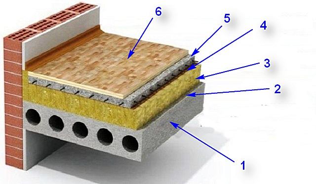 Bodenisolierungsschema auf der Plattenüberlappung