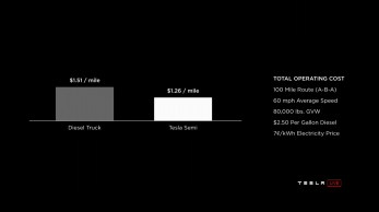 Tesla-Semi-10