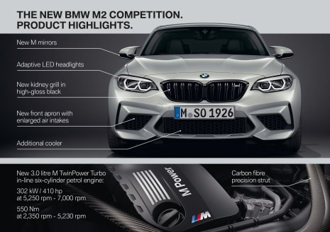 BMW-M2-Competition-1-1