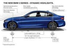 5b18e509-2019-bmw-3-series-unveiled-paris-90