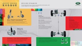 c812bab8-2020-range-rover-evoque-15