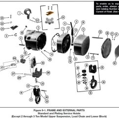 Crane Parts Diagram Robertshaw St Thermostat Wiring Yale Electrical Diagrams Components