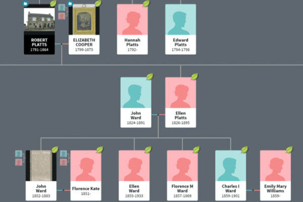 Ancestry Encourages Canadians to Reflect on the Achievements of Women in their Family History