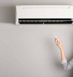 the pros and cons of ductless heating and cooling [ 5568 x 2912 Pixel ]
