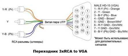 Ответы Mail.ru: Как переделать кабель VGA, чтобы