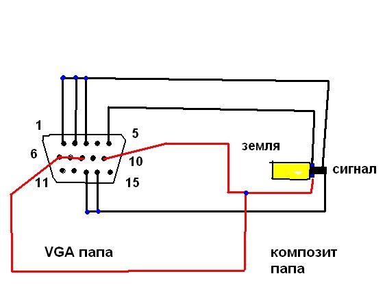 Ответы Mail.ru: подскажите с распайкой кабеля