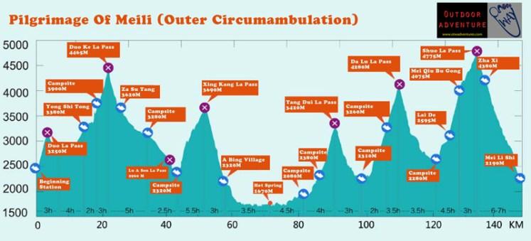outer-circumambulation-map_en-2